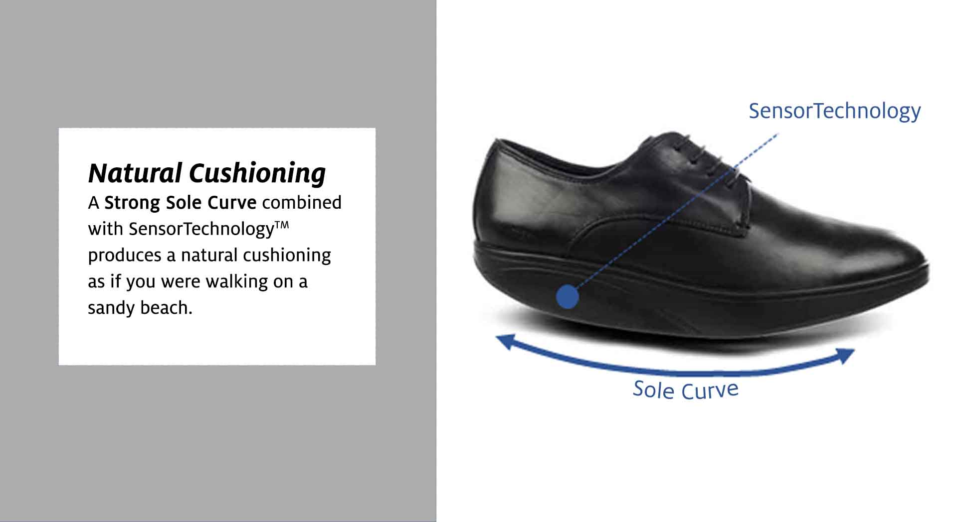 Strong Sole Curve