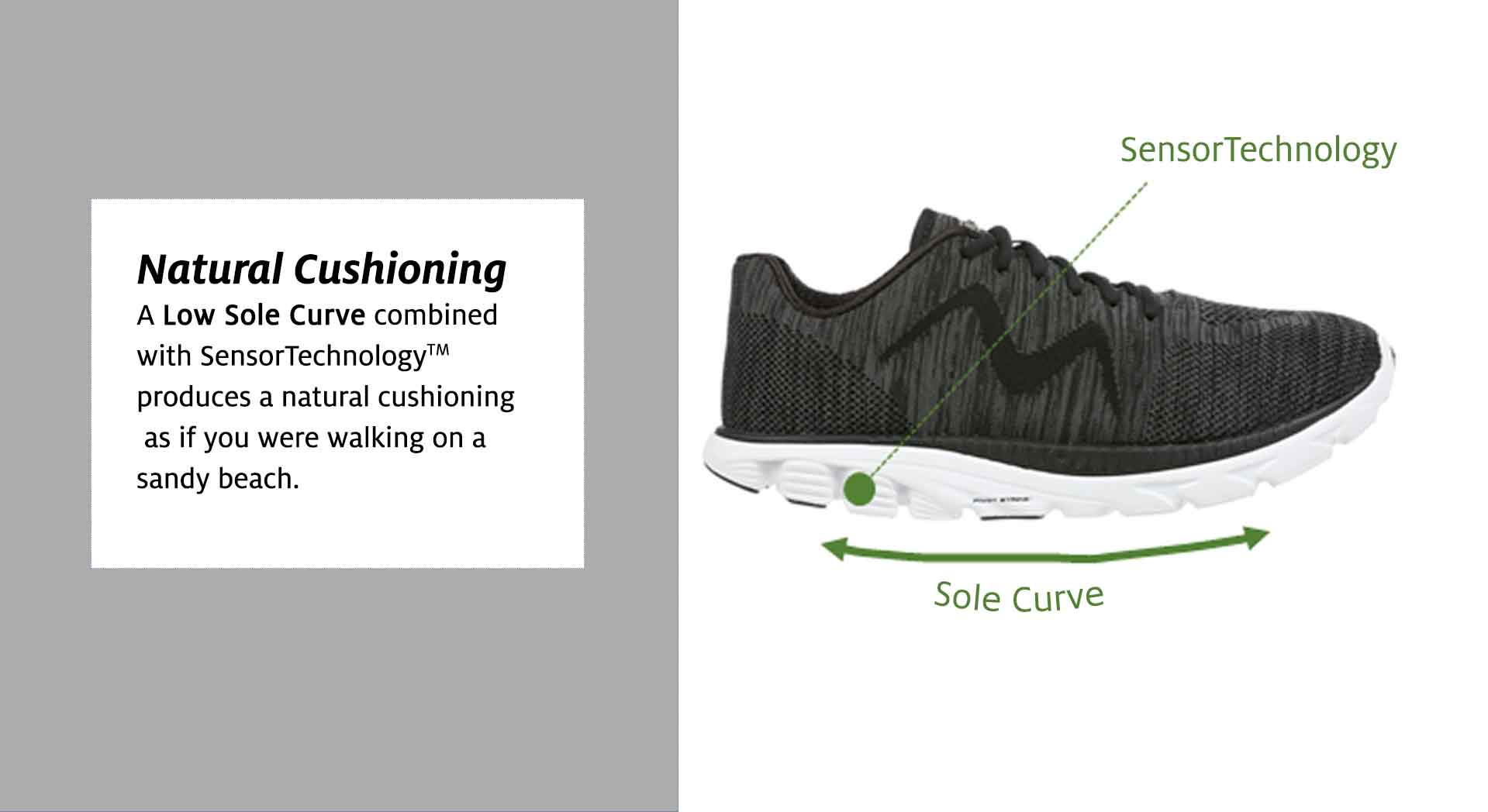 Low Sole Curve